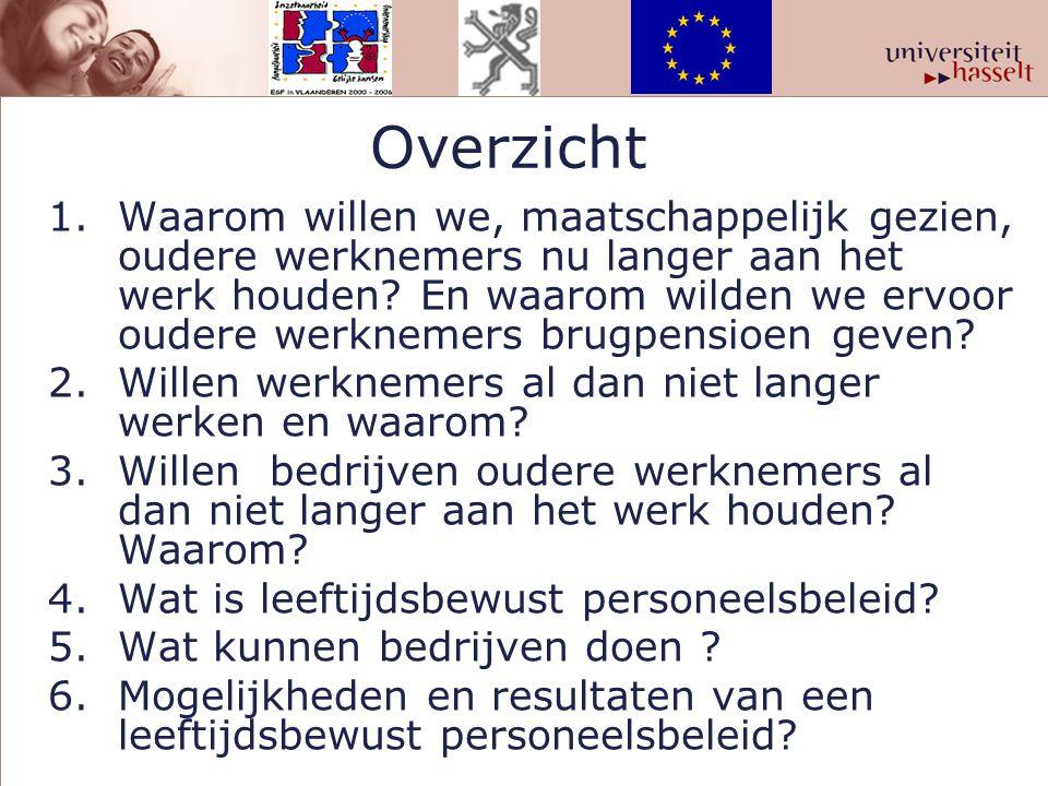 Achtergrond 3 ESF-onderzoeken: 1.Zilveren processen en producten : 2004-2006: Borealis, Umicore, Stad Hasselt, Provincie Limburg 2.Werkgoesting in KMO's :2005-2007 3.Diversiteit op de rails : NMBS 2006-2007 www.ouderenenarbeid.uhasselt.be Case studies in Carrefour, NMBS, De Post, FOD Financiën, T-Interim, bejaardenverzorging : RVT's en Landelijke thuiszorg, Philips, Masterfood, AND Steel, Velda Bedding, Isis, WTCM.