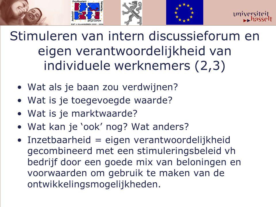 Stimuleren van intern discussieforum en eigen verantwoordelijkheid van individuele werknemers (2,3) Wat als je baan zou verdwijnen? Wat is je toegevoe