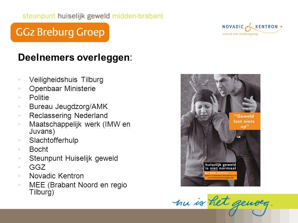 Deelnemers overleggen: Veiligheidshuis Tilburg Openbaar Ministerie Politie Bureau Jeugdzorg/AMK Reclassering Nederland Maatschappelijk werk (IMW en Ju