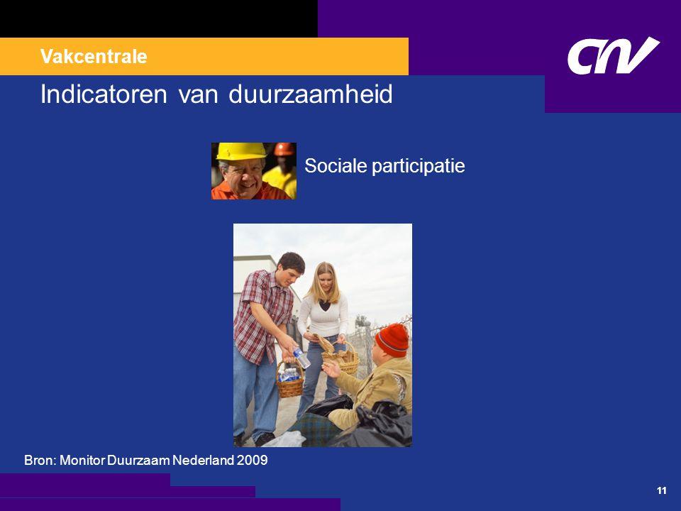 Vakcentrale 11 Indicatoren van duurzaamheid Sociale participatie Bron: Monitor Duurzaam Nederland 2009