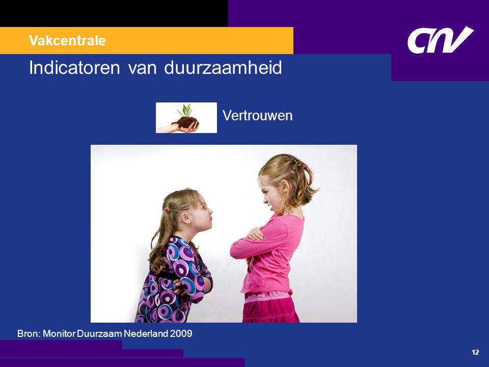 Vakcentrale 12 Indicatoren van duurzaamheid Vertrouwen Bron: Monitor Duurzaam Nederland 2009