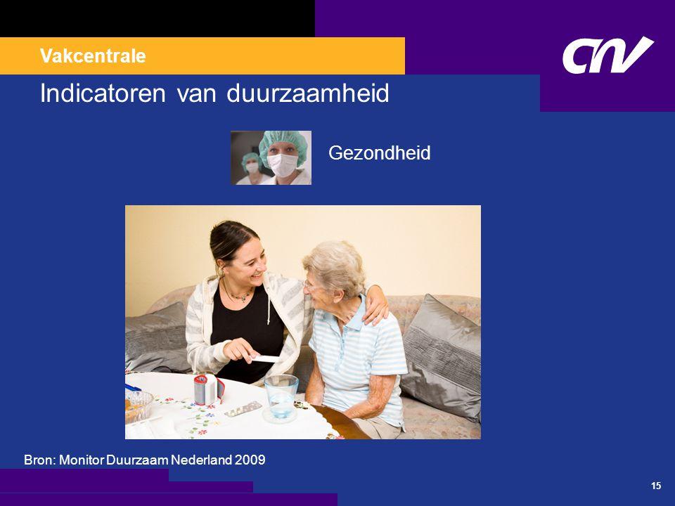 Vakcentrale 15 Indicatoren van duurzaamheid Gezondheid Bron: Monitor Duurzaam Nederland 2009