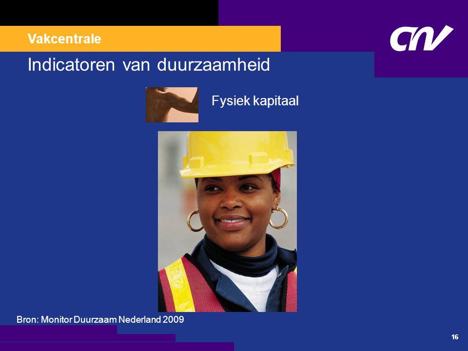 Vakcentrale 16 Indicatoren van duurzaamheid Fysiek kapitaal Bron: Monitor Duurzaam Nederland 2009