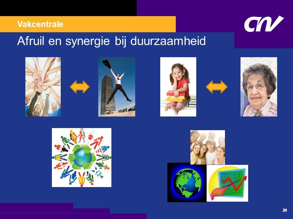 Vakcentrale 20 Afruil en synergie bij duurzaamheid