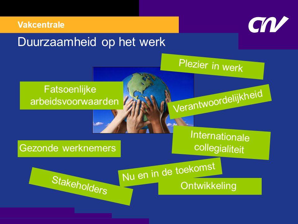 Vakcentrale Duurzaamheid op het werk Gezonde werknemers Plezier in werk Fatsoenlijke arbeidsvoorwaarden Nu en in de toekomst Internationale collegiali