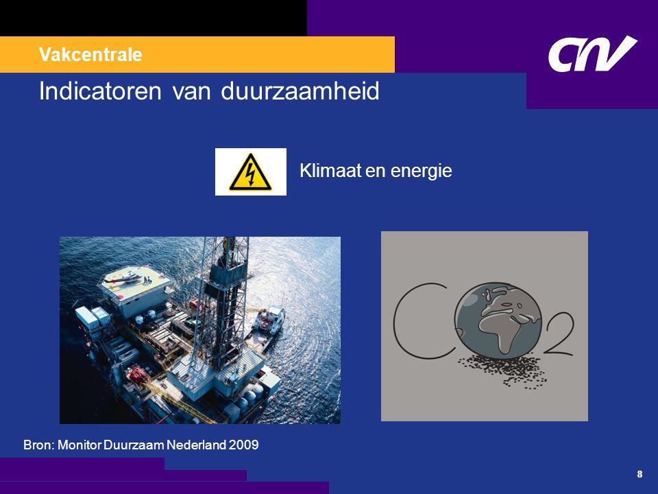 Vakcentrale 88 Indicatoren van duurzaamheid Klimaat en energie Bron: Monitor Duurzaam Nederland 2009