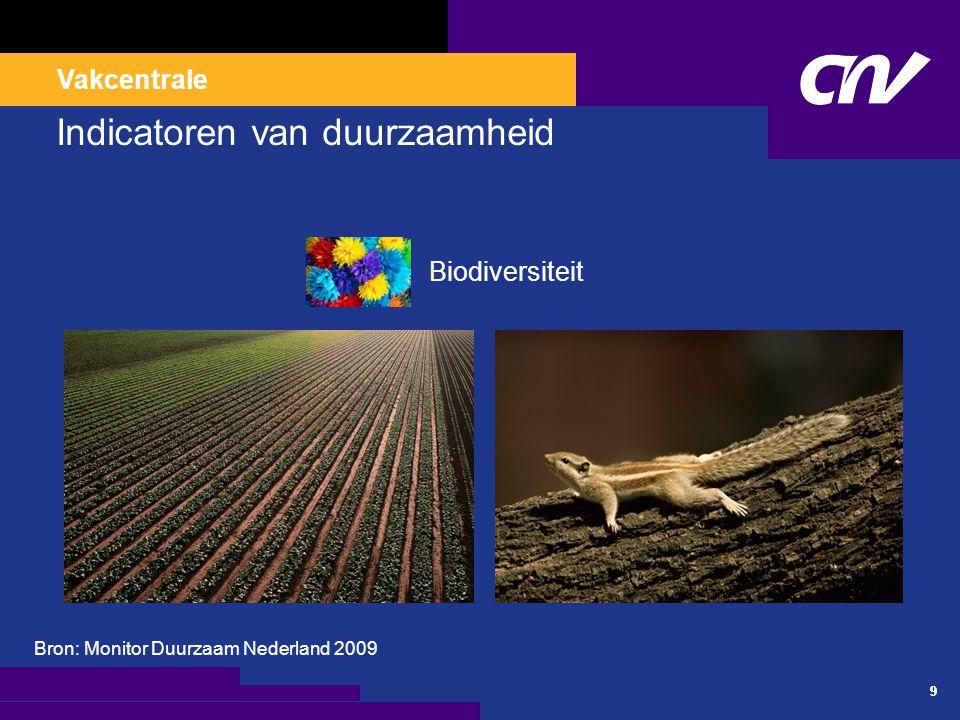 Vakcentrale 10 Indicatoren van duurzaamheid Aarde, lucht en water Bron: Monitor Duurzaam Nederland 2009