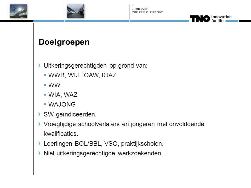 3 oktober 2011 Peter Brouwer - social return 4 Doelgroepen Uitkeringsgerechtigden op grond van:  WWB, WIJ, IOAW, IOAZ  WW  WIA, WAZ  WAJONG SW-geïndiceerden.