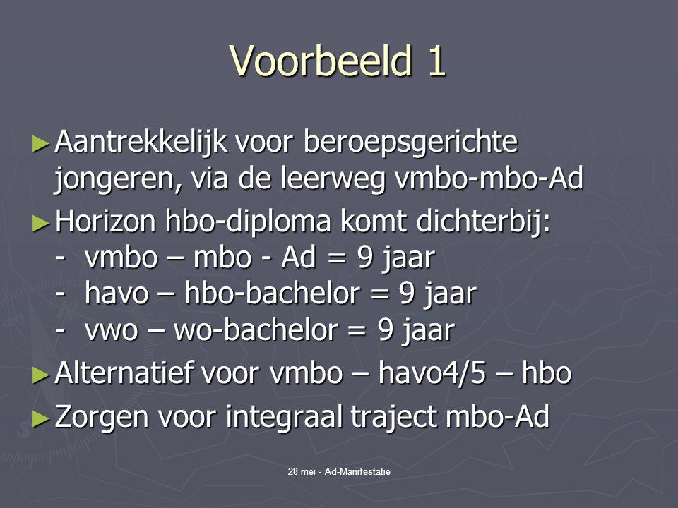 28 mei - Ad-Manifestatie Voorbeeld 1 ► Aantrekkelijk voor beroepsgerichte jongeren, via de leerweg vmbo-mbo-Ad ► Horizon hbo-diploma komt dichterbij: - vmbo – mbo - Ad = 9 jaar - havo – hbo-bachelor = 9 jaar - vwo – wo-bachelor = 9 jaar ► Alternatief voor vmbo – havo4/5 – hbo ► Zorgen voor integraal traject mbo-Ad