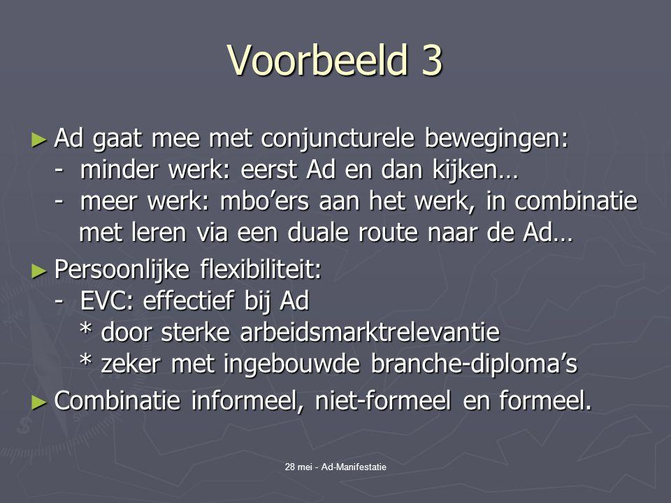 28 mei - Ad-Manifestatie Voorbeeld 4 ► Ad als na- en bijscholing – omdat een Ad-programma sneller kan worden geactualiseerd ► Post-Ad: - onderdeel van de rest van de Bachelor - bijv.