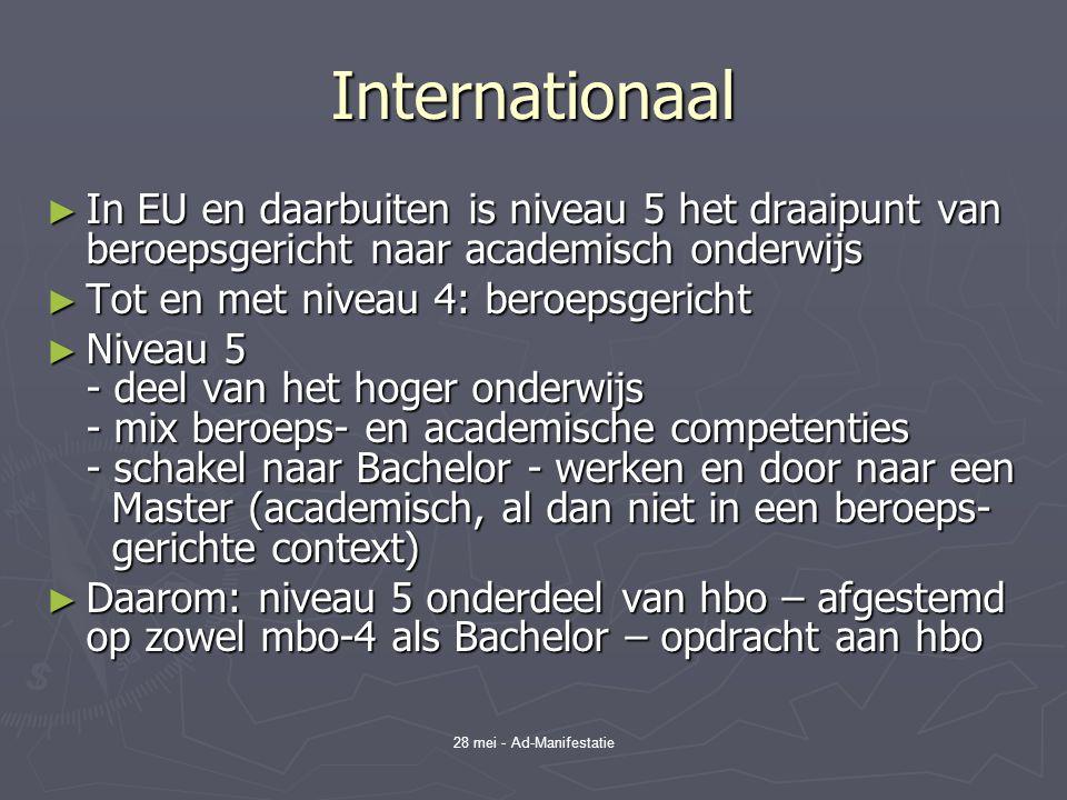 28 mei - Ad-Manifestatie Internationaal ► In EU en daarbuiten is niveau 5 het draaipunt van beroepsgericht naar academisch onderwijs ► Tot en met niveau 4: beroepsgericht ► Niveau 5 - deel van het hoger onderwijs - mix beroeps- en academische competenties - schakel naar Bachelor - werken en door naar een Master (academisch, al dan niet in een beroeps- gerichte context) ► Daarom: niveau 5 onderdeel van hbo – afgestemd op zowel mbo-4 als Bachelor – opdracht aan hbo