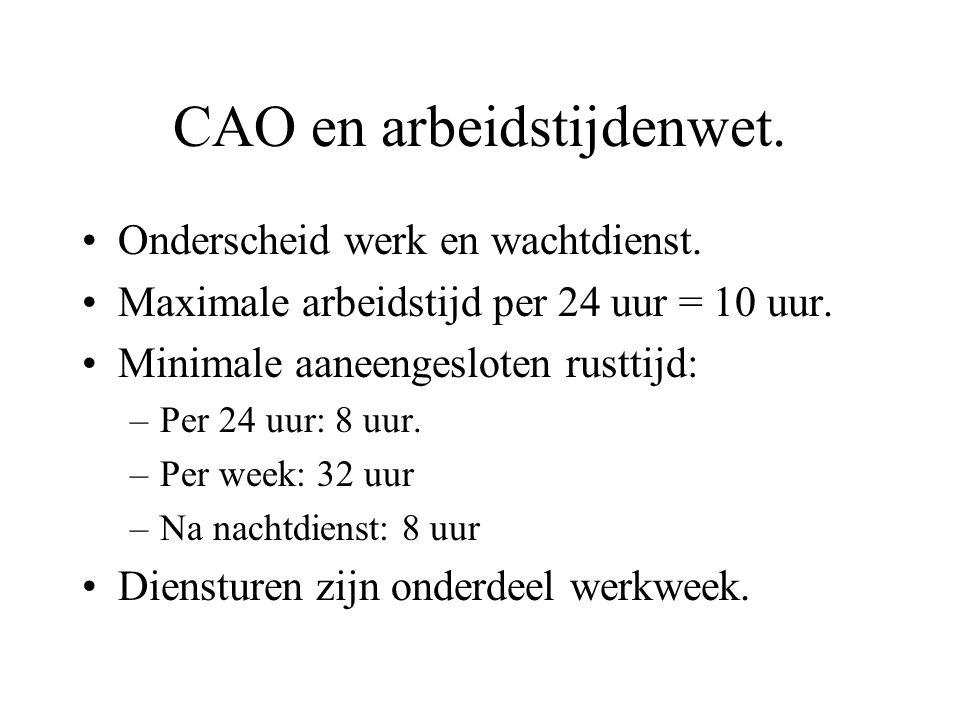 CAO en arbeidstijdenwet. Onderscheid werk en wachtdienst. Maximale arbeidstijd per 24 uur = 10 uur. Minimale aaneengesloten rusttijd: –Per 24 uur: 8 u