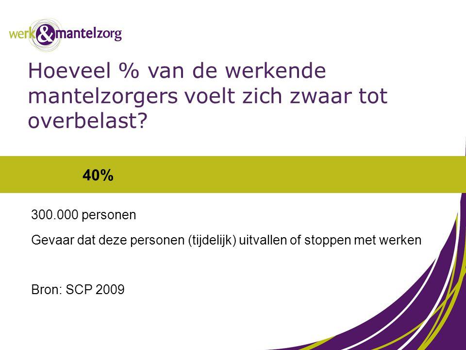 40% Hoeveel % van de werkende mantelzorgers voelt zich zwaar tot overbelast? 300.000 personen Gevaar dat deze personen (tijdelijk) uitvallen of stoppe