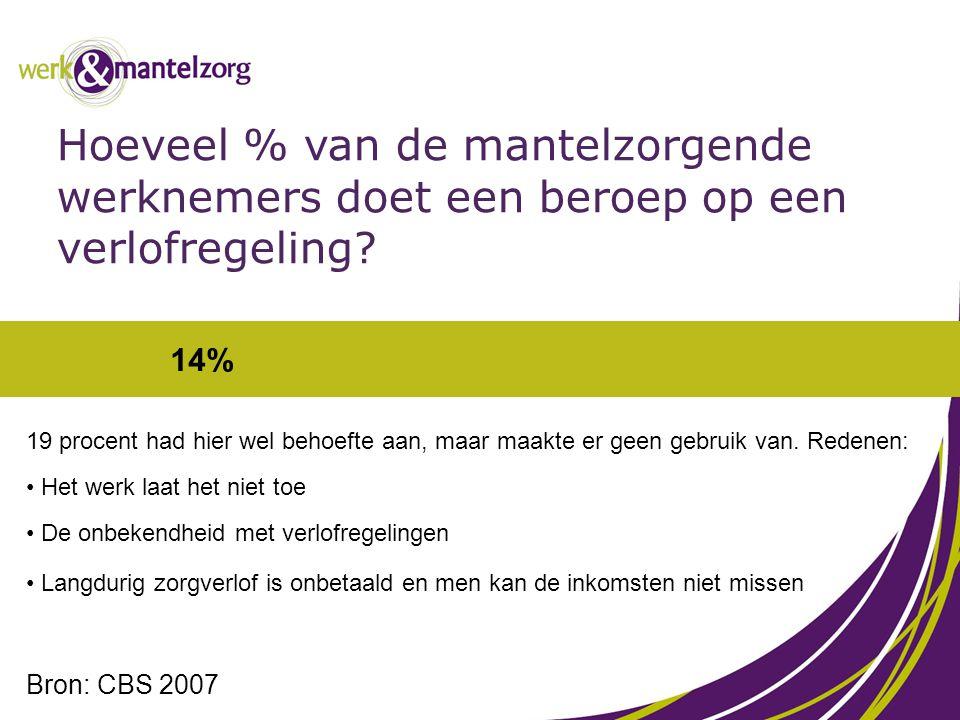 14% Hoeveel % van de mantelzorgende werknemers doet een beroep op een verlofregeling? 19 procent had hier wel behoefte aan, maar maakte er geen gebrui