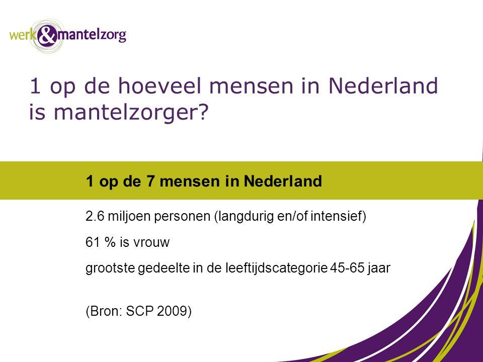 1 op de 7 mensen in Nederland 2.6 miljoen personen (langdurig en/of intensief) 61 % is vrouw grootste gedeelte in de leeftijdscategorie 45-65 jaar (Bron: SCP 2009) 1 op de hoeveel mensen in Nederland is mantelzorger