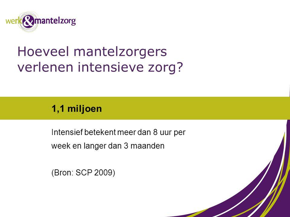 1,1 miljoen Intensief betekent meer dan 8 uur per week en langer dan 3 maanden (Bron: SCP 2009) Hoeveel mantelzorgers verlenen intensieve zorg