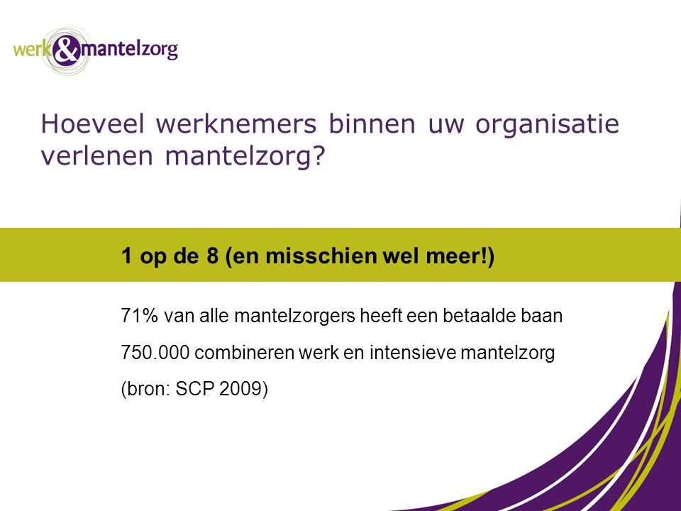 1 op de 8 (en misschien wel meer!) 71% van alle mantelzorgers heeft een betaalde baan 750.000 combineren werk en intensieve mantelzorg (bron: SCP 2009) Hoeveel werknemers binnen uw organisatie verlenen mantelzorg