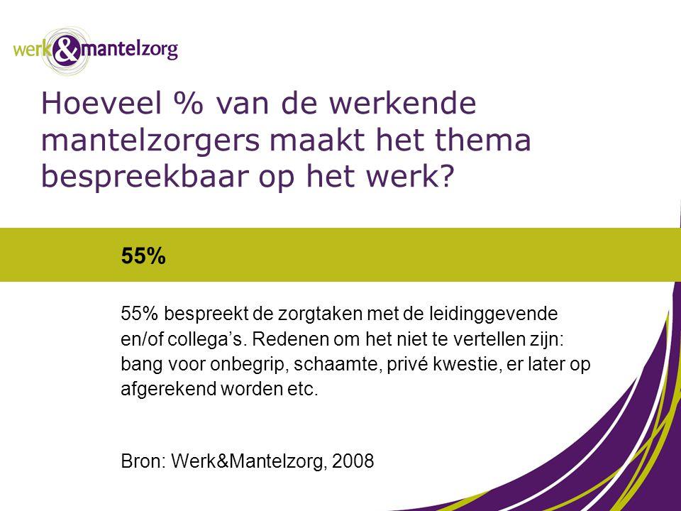 55% 55% bespreekt de zorgtaken met de leidinggevende en/of collega's. Redenen om het niet te vertellen zijn: bang voor onbegrip, schaamte, privé kwest