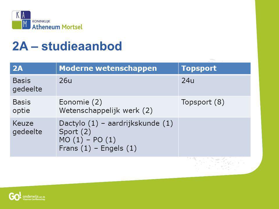 2A – studieaanbod 2AModerne wetenschappenTopsport Basis gedeelte 26u24u Basis optie Eonomie (2) Wetenschappelijk werk (2) Topsport (8) Keuze gedeelte Dactylo (1) – aardrijkskunde (1) Sport (2) MO (1) – PO (1) Frans (1) – Engels (1)