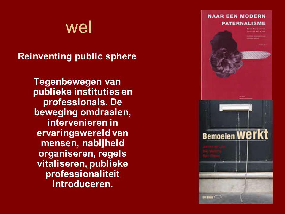 wel Reinventing public sphere Tegenbewegen van publieke instituties en professionals. De beweging omdraaien, intervenieren in ervaringswereld van mens