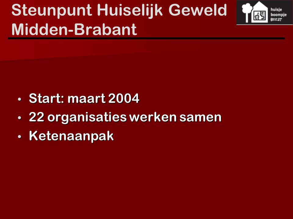 Steunpunt Huiselijk Geweld Midden-Brabant Start: maart 2004 Start: maart 2004 22 organisaties werken samen 22 organisaties werken samen Ketenaanpak Ke