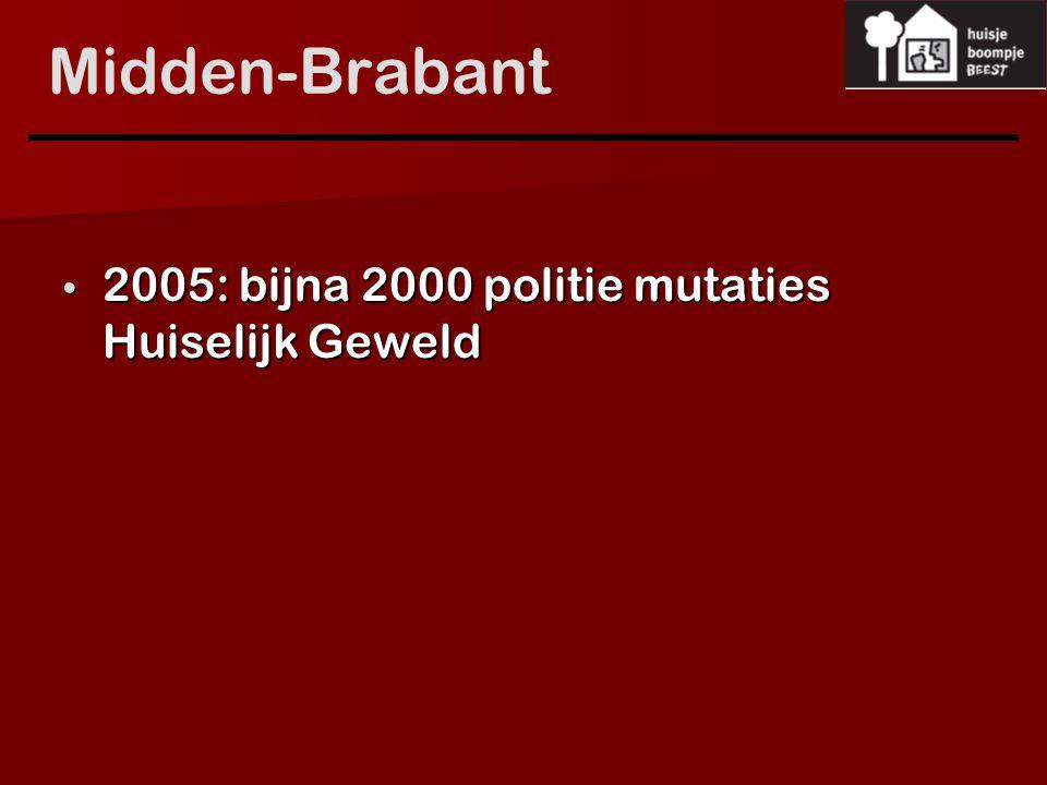 Midden-Brabant 2005: bijna 2000 politie mutaties Huiselijk Geweld 2005: bijna 2000 politie mutaties Huiselijk Geweld
