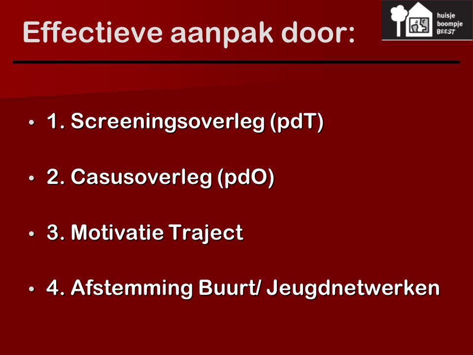 Effectieve aanpak door: 1. Screeningsoverleg (pdT) 1. Screeningsoverleg (pdT) 2. Casusoverleg (pdO) 2. Casusoverleg (pdO) 3. Motivatie Traject 3. Moti
