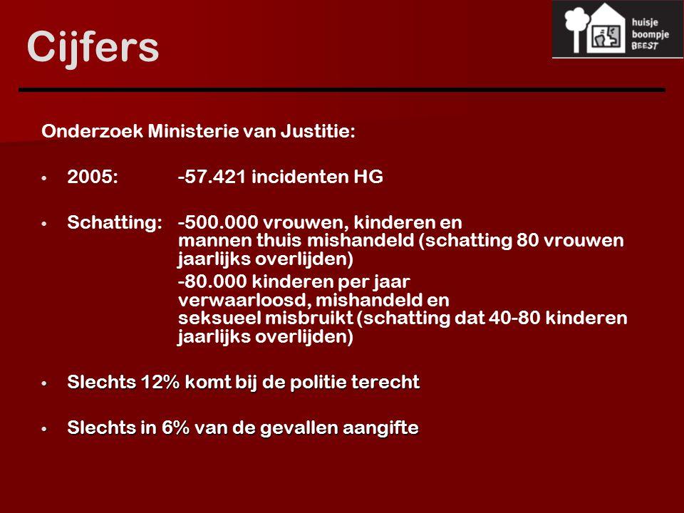 Cijfers Onderzoek Ministerie van Justitie: 2005:-57.421 incidenten HG Schatting:-500.000 vrouwen, kinderen en mannen thuis mishandeld (schatting 80 vr