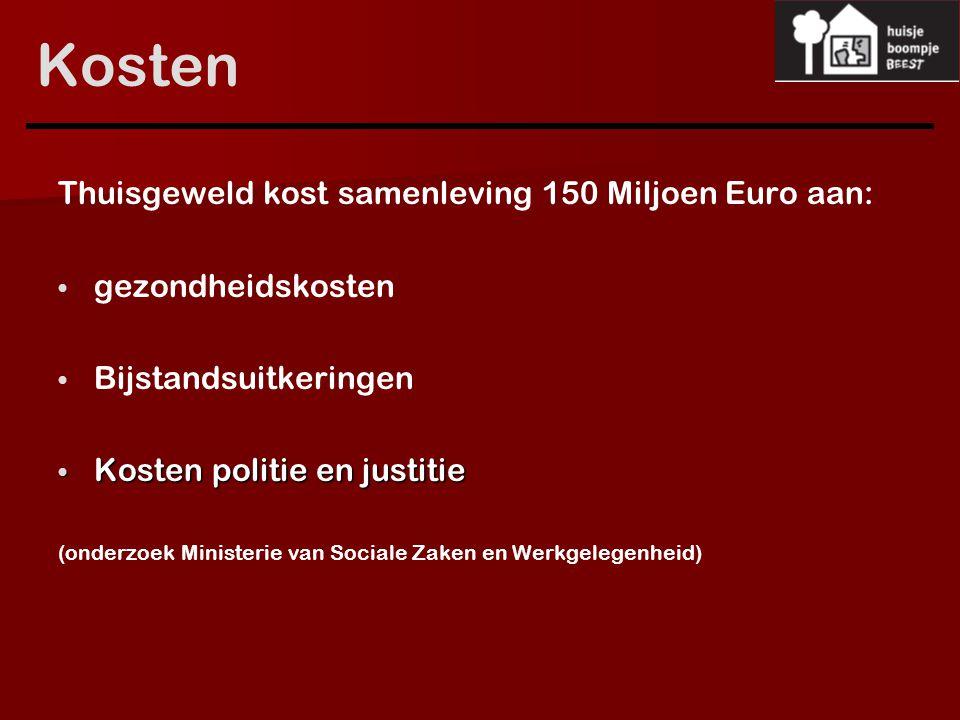 Kosten Thuisgeweld kost samenleving 150 Miljoen Euro aan: gezondheidskosten Bijstandsuitkeringen Kosten politie en justitie Kosten politie en justitie