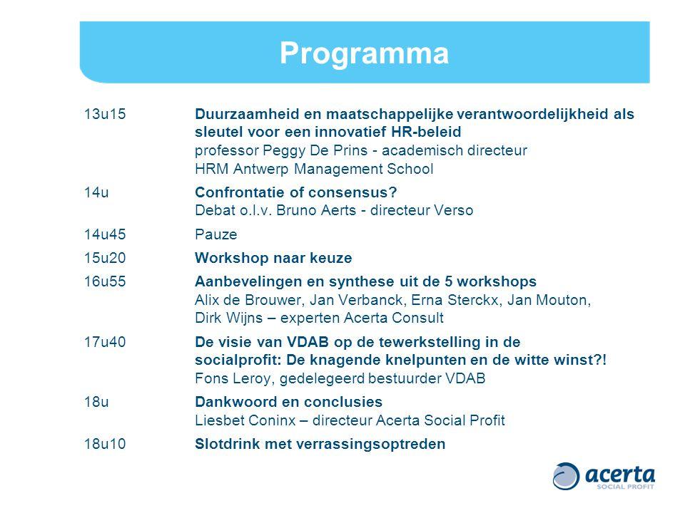 Programma 13u15 Duurzaamheid en maatschappelijke verantwoordelijkheid als sleutel voor een innovatief HR-beleid professor Peggy De Prins - academisch directeur HRM Antwerp Management School 14uConfrontatie of consensus.