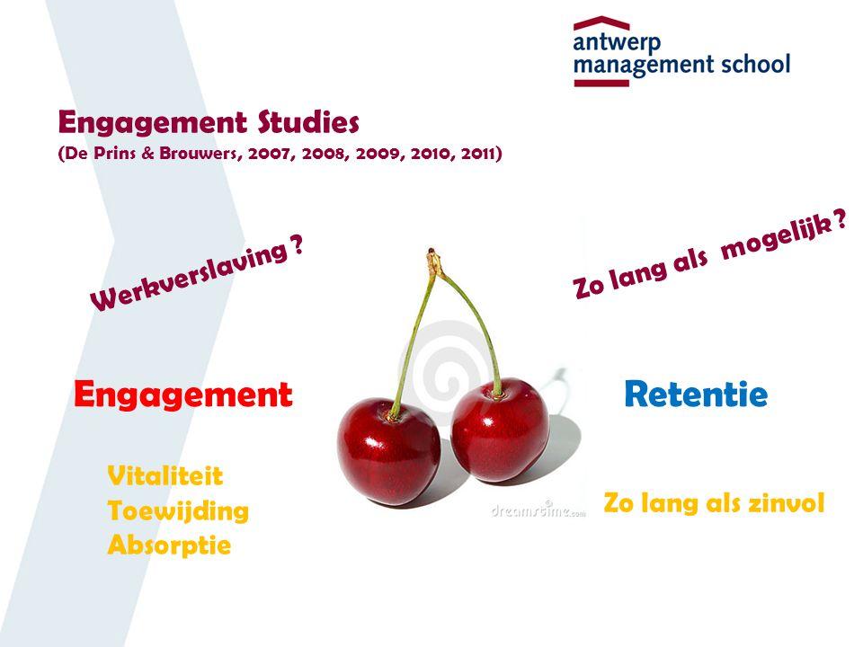 Engagement Studies (De Prins & Brouwers, 2007, 2008, 2009, 2010, 2011) EngagementRetentie Vitaliteit Toewijding Absorptie Werkverslaving .