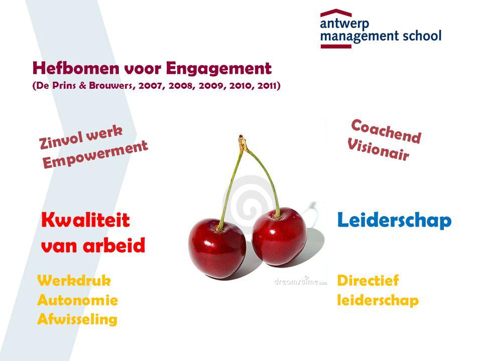 Hefbomen voor Engagement (De Prins & Brouwers, 2007, 2008, 2009, 2010, 2011) Kwaliteit van arbeid Leiderschap Werkdruk Autonomie Afwisseling Directief leiderschap Zinvol werk Empowerment Coachend Visionair