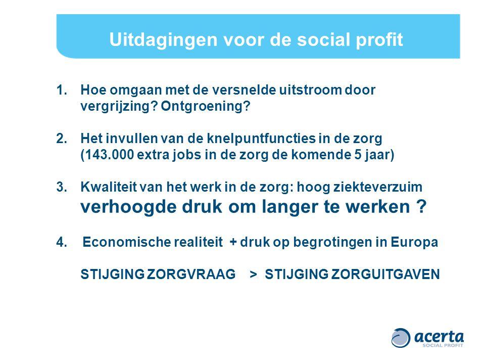 Belang van een verdere professionalisering van het HR-beleid Uitdagingen voor de social profit