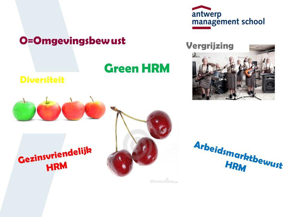 O=Omgevingsbewust Gezinsvriendelijk HRM Green HRM Arbeidsmarktbewust HRM Vergrijzing Diversiteit