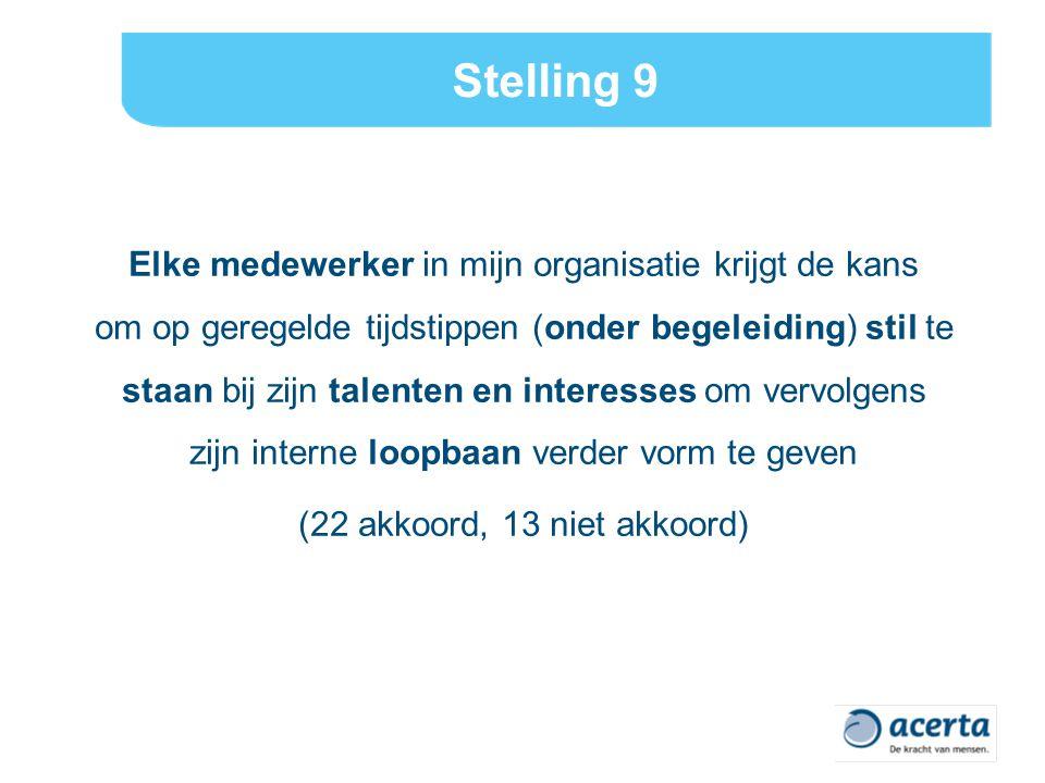 Stelling 9 Elke medewerker in mijn organisatie krijgt de kans om op geregelde tijdstippen (onder begeleiding) stil te staan bij zijn talenten en interesses om vervolgens zijn interne loopbaan verder vorm te geven (22 akkoord, 13 niet akkoord)