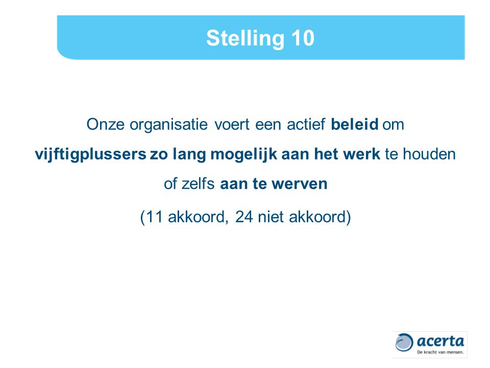 Stelling 10 Onze organisatie voert een actief beleid om vijftigplussers zo lang mogelijk aan het werk te houden of zelfs aan te werven (11 akkoord, 24 niet akkoord)