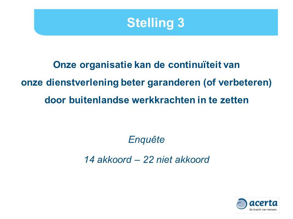Stelling 3 Onze organisatie kan de continuïteit van onze dienstverlening beter garanderen (of verbeteren) door buitenlandse werkkrachten in te zetten Enquête 14 akkoord – 22 niet akkoord
