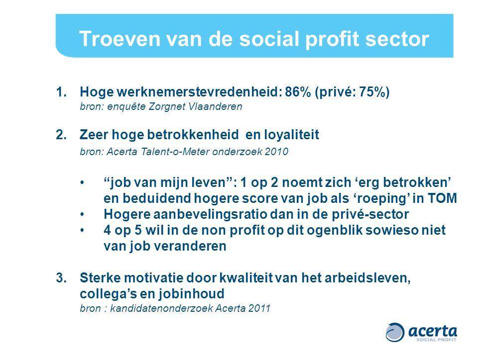 1.Hoge werknemerstevredenheid: 86% (privé: 75%) bron: enquête Zorgnet Vlaanderen 2.Zeer hoge betrokkenheid en loyaliteit bron: Acerta Talent-o-Meter onderzoek 2010 job van mijn leven : 1 op 2 noemt zich 'erg betrokken' en beduidend hogere score van job als 'roeping' in TOM Hogere aanbevelingsratio dan in de privé-sector 4 op 5 wil in de non profit op dit ogenblik sowieso niet van job veranderen 3.Sterke motivatie door kwaliteit van het arbeidsleven, collega's en jobinhoud bron : kandidatenonderzoek Acerta 2011