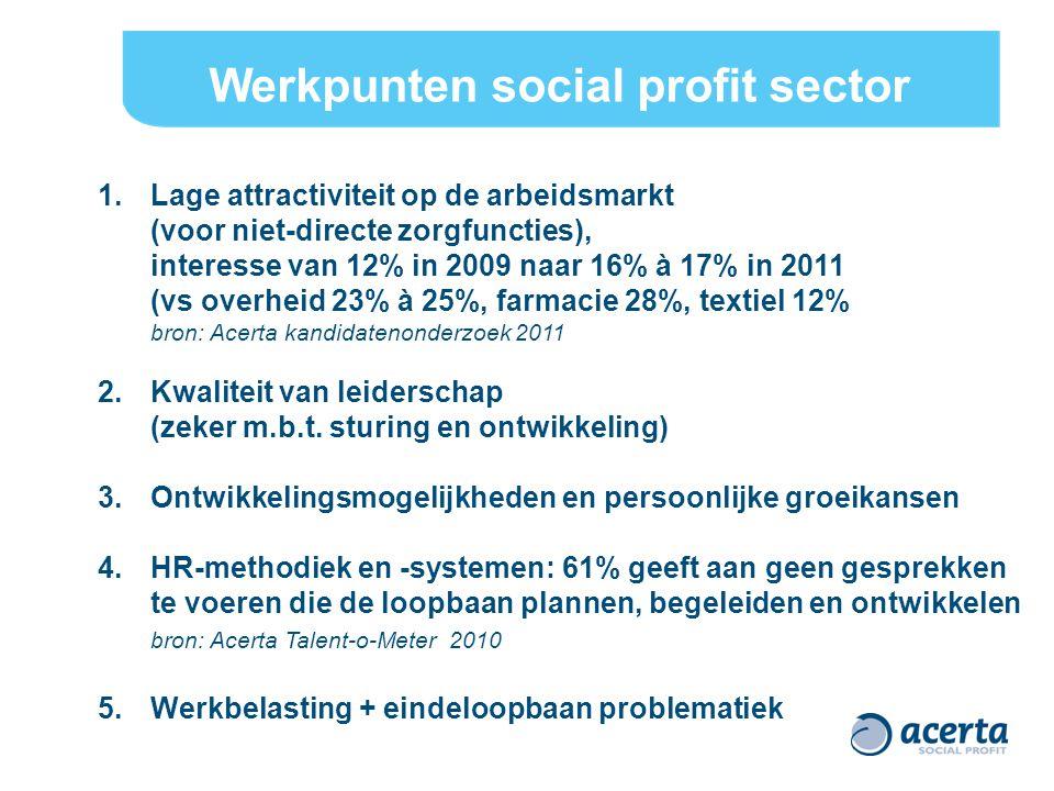 Acerta en de dag van de social profit Uw succes in de social profit sector
