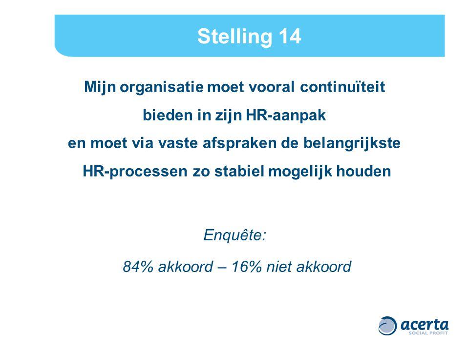 Stelling 14 Mijn organisatie moet vooral continuïteit bieden in zijn HR-aanpak en moet via vaste afspraken de belangrijkste HR-processen zo stabiel mogelijk houden Enquête: 84% akkoord – 16% niet akkoord