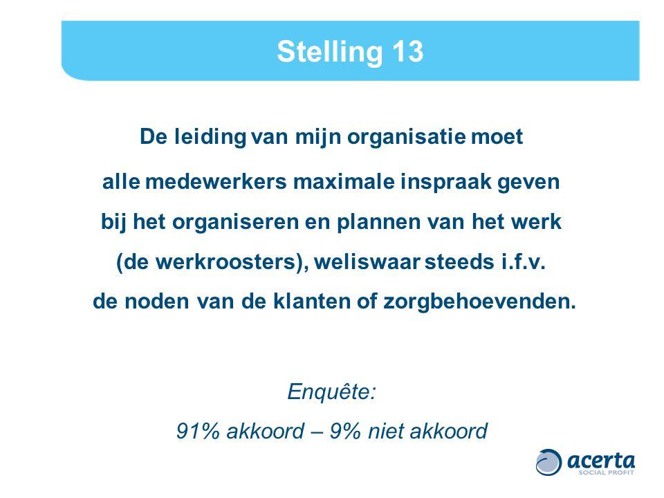 Stelling 13 De leiding van mijn organisatie moet alle medewerkers maximale inspraak geven bij het organiseren en plannen van het werk (de werkroosters), weliswaar steeds i.f.v.