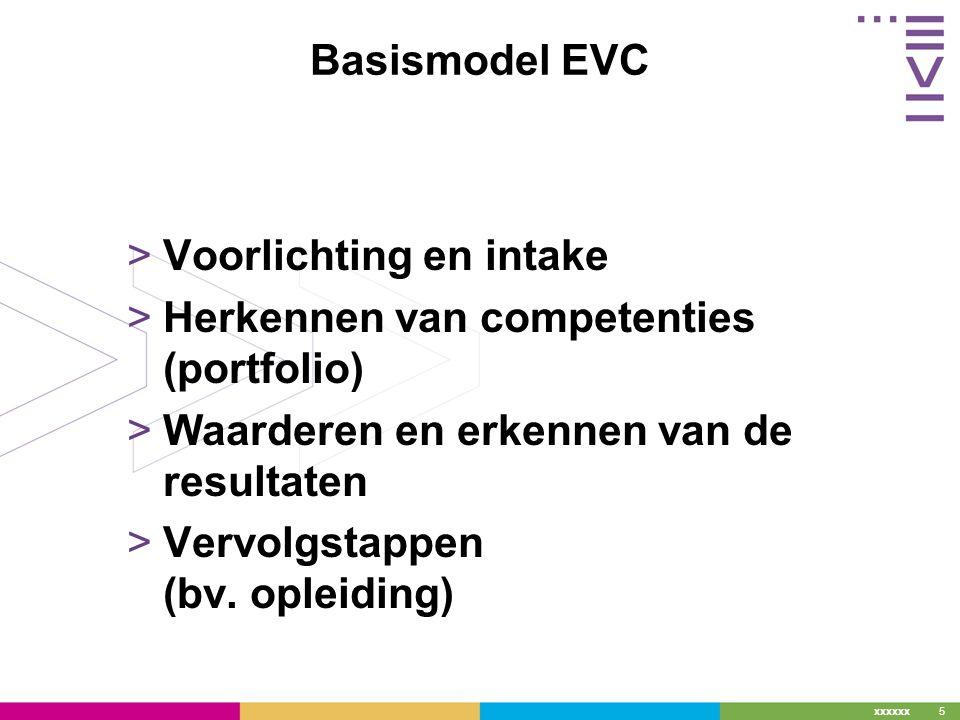 xxxxxx 5 Basismodel EVC >Voorlichting en intake >Herkennen van competenties (portfolio) >Waarderen en erkennen van de resultaten >Vervolgstappen (bv.
