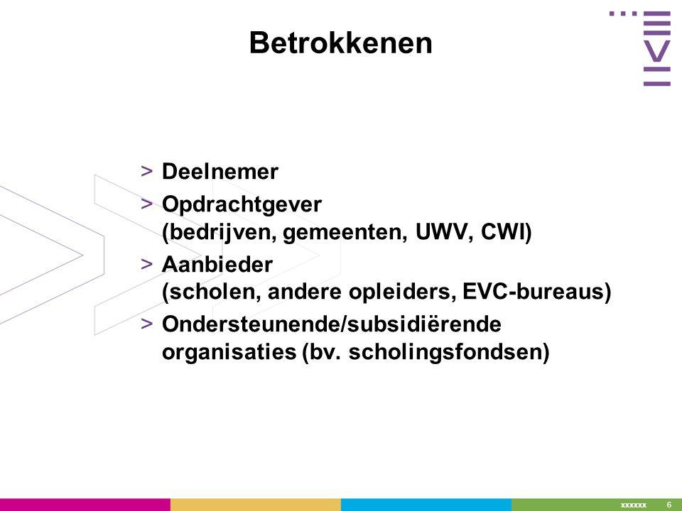 xxxxxx 6 Betrokkenen >Deelnemer >Opdrachtgever (bedrijven, gemeenten, UWV, CWI) >Aanbieder (scholen, andere opleiders, EVC-bureaus) >Ondersteunende/subsidiërende organisaties (bv.