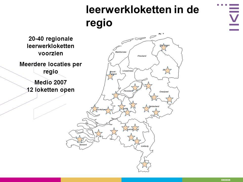 xxxxxx leerwerkloketten in de regio 20-40 regionale leerwerkloketten voorzien Meerdere locaties per regio Medio 2007 12 loketten open
