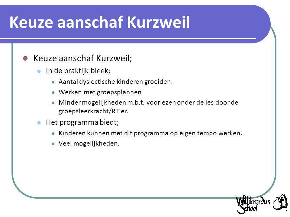 Keuze aanschaf Kurzweil Keuze aanschaf Kurzweil; In de praktijk bleek; Aantal dyslectische kinderen groeiden. Werken met groepsplannen Minder mogelijk