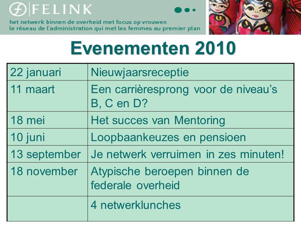 Evenementen 2010 22 januariNieuwjaarsreceptie 11 maartEen carrièresprong voor de niveau's B, C en D.