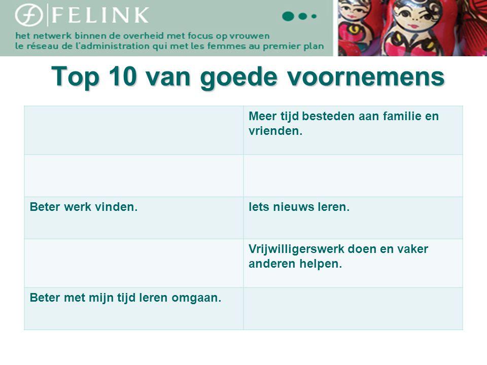 Top 10 van goede voornemens Meer tijd besteden aan familie en vrienden.