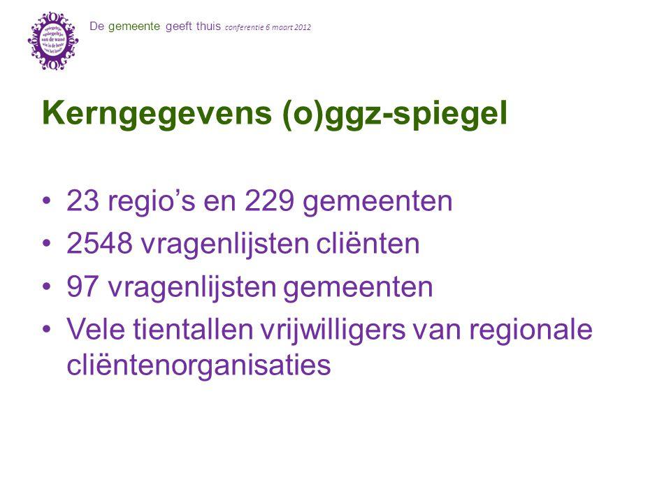 De gemeente geeft thuis conferentie 6 maart 2012 Kerngegevens (o)ggz-spiegel 23 regio's en 229 gemeenten 2548 vragenlijsten cliënten 97 vragenlijsten