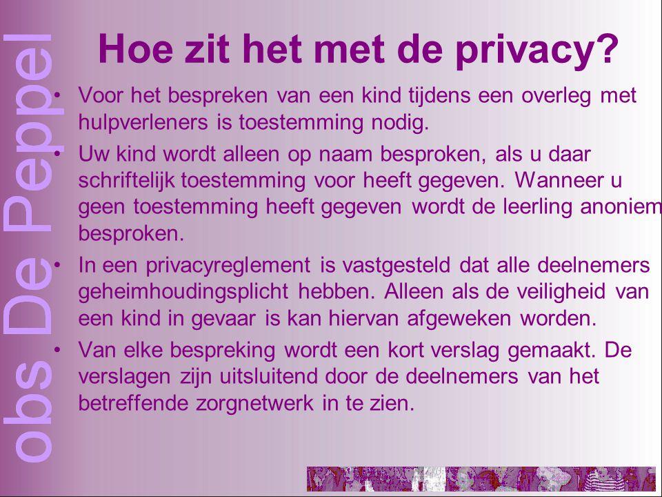 Hoe zit het met de privacy.