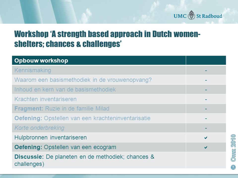 "Onderzoekscentrum maatschappelijke zorg ""gedreven door kennis, bewogen door mensen"" Workshop 'A strength based approach in Dutch women- shelters; chan"